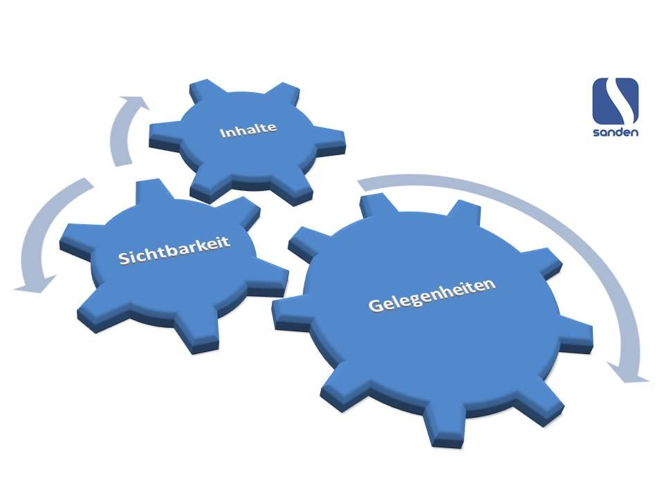 Marketing und Kundengewinnung für Software IT-Consulting ERP