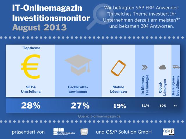 SAP Anwender: In welches Thema investieren Unternehmen im August 2013 am meisten ?