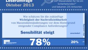 Sensibilität SAP Massendaten Umfrage IT-Onlinemagazin