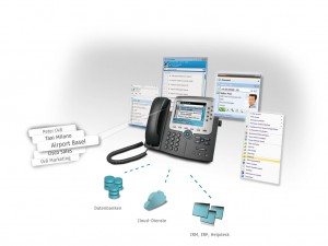 Unified Communication SAP Prozesse