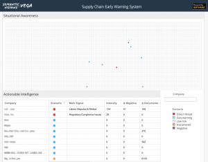 Semantische Analyse mit SAP HANA