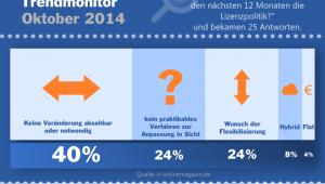 SAP Lizenzen Anwenderumfrage Oktober 2014