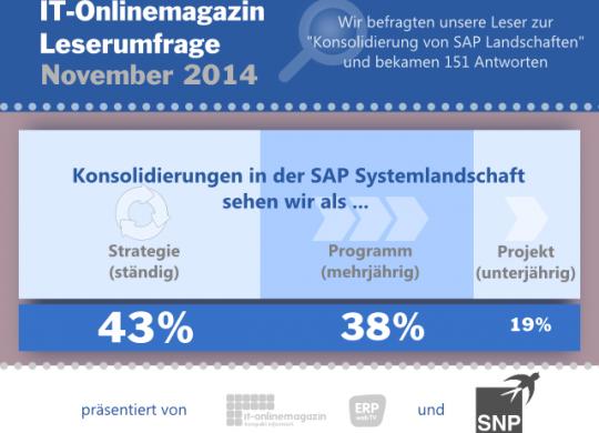 SAP Systeme und SAP Landschaften konsolidieren und harmonisieren
