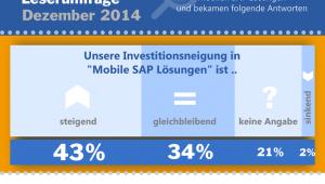Umfrage Mobile SAP Lösungen