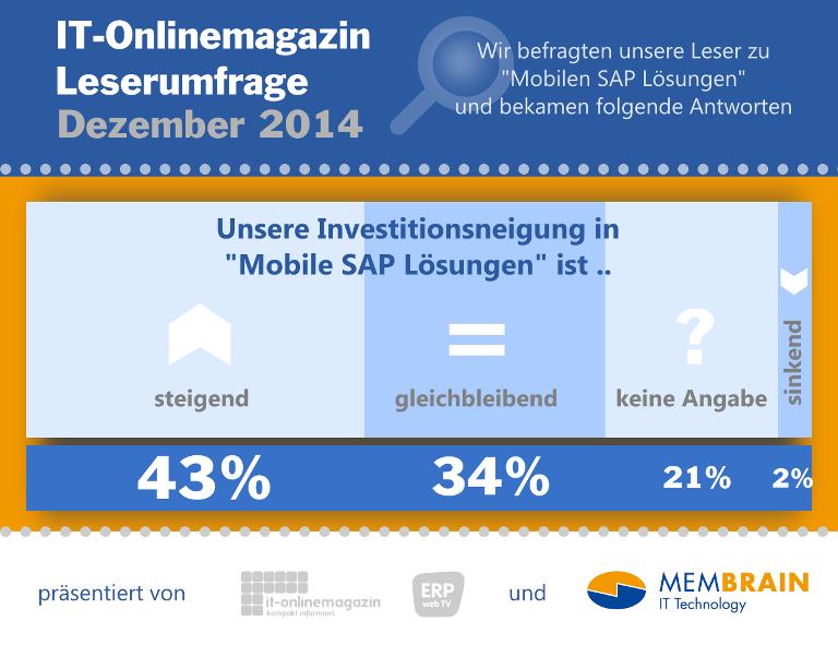 SAP Mobile Lösungen Umfrage Einführung Betrieb Herausforderungen