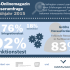 SAP Testmanagement Infografik