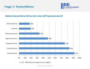 SAP Testverfahren