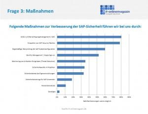 SAP Sicherheit Maßnahmen