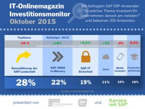 SAP Investitionsmonitor 2015