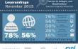 Infografik Kundenservice bei Anlagenbau Maschinenbau SAP