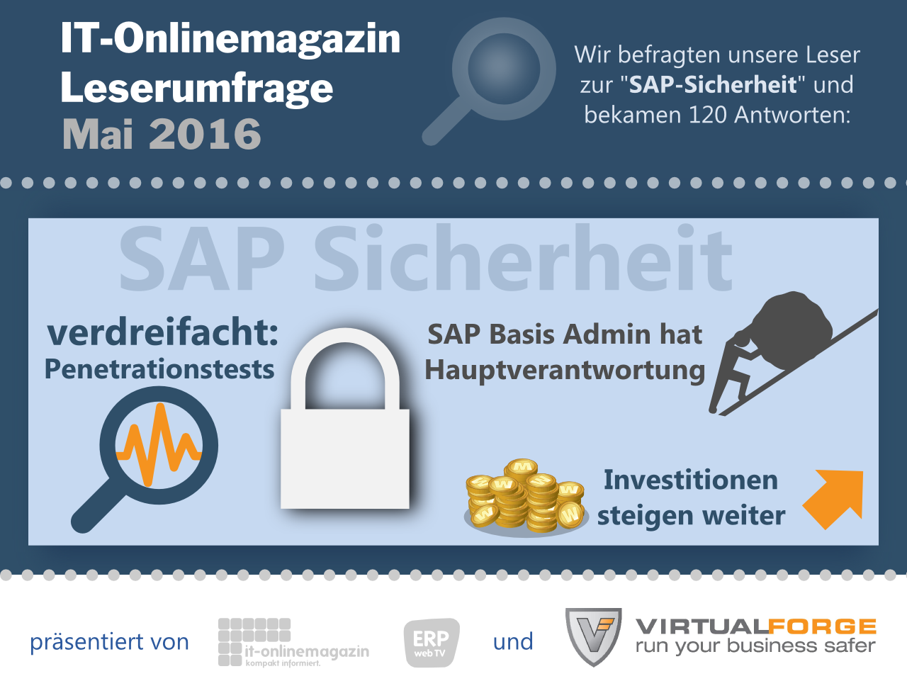 SAP Sicherheit Penetrationstest 2016