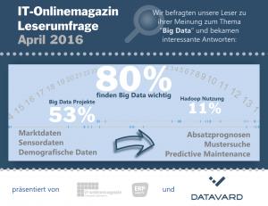 Big Data SAP Hadoop Infografik