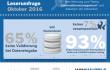 Infografik Stammdatenpflege
