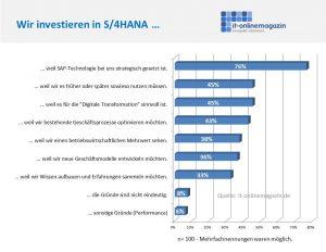SAP S/4HANA Gründe Investition