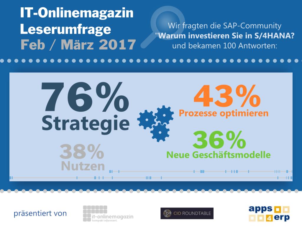 SAP S/4HANA Umfrage 2017