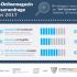 Infografik SAP Sicherheit 2017
