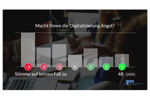 SAP Digitalisierung macht keine Angst
