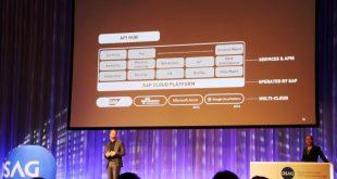 SAP Cloud Platform SCP