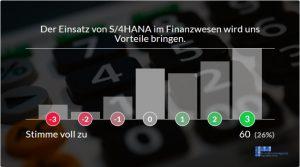 Bewertung SAP S4HANA Finanzwesen Finance