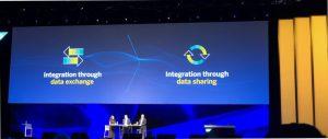 Integration Data sharing SAP