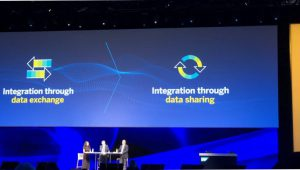 Integration Data sharing SAP