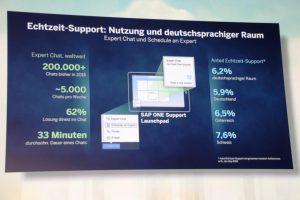 SAP Echtzeit Support