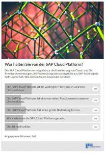 SAP Cloud Platform Relevanz