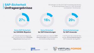 SAP Sicherheit Statistik 2019