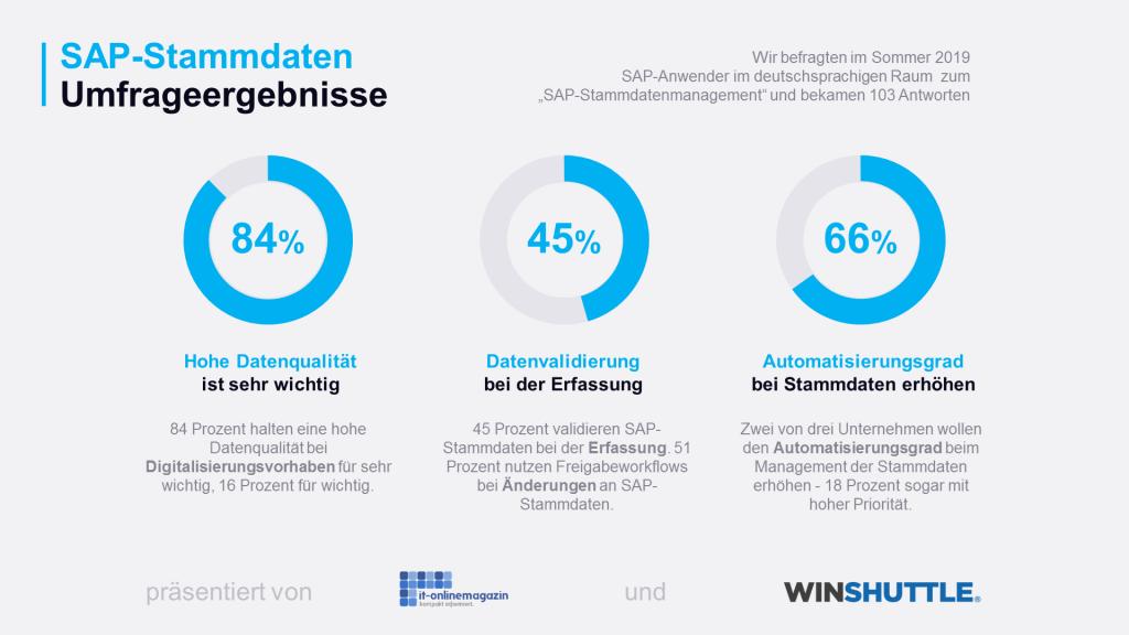 SAP-Stammdaten_automatisieren-Umfrage-2019