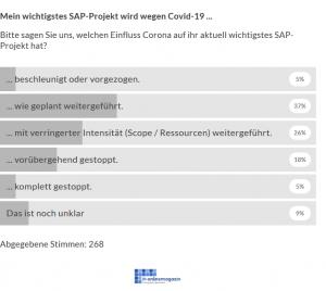 Umfrage SAP-Projekte Corona Mai 2020