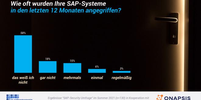 Angriffe-auf-SAP-2021