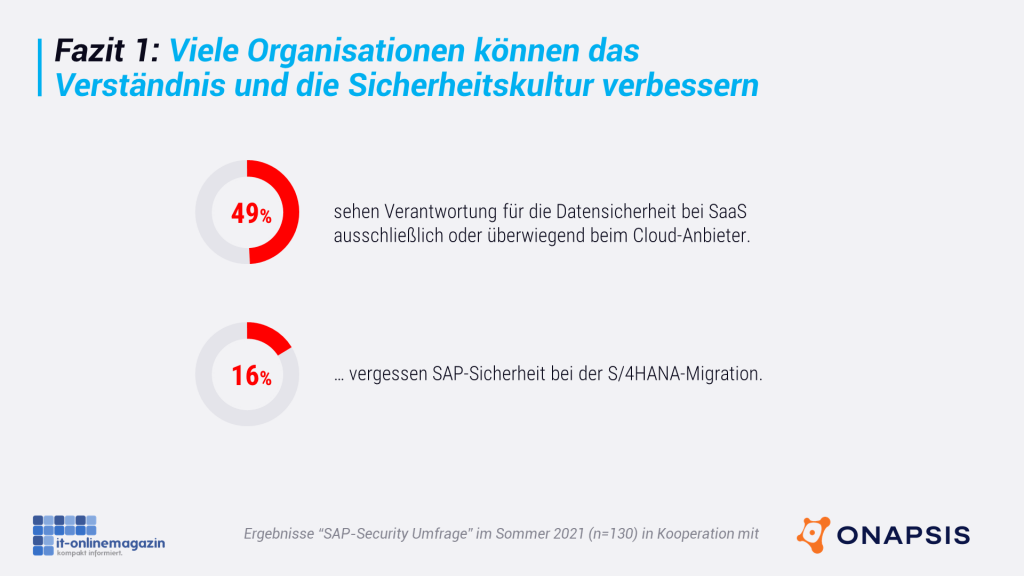 SAP-Sicherheit-2021-Fazit1